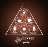 Kaffeeführer Lizenzfreie Stockbilder