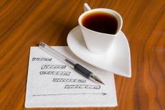Kaffeetasse mit Handschriftsprojektdiagramm auf Serviette Stockbild