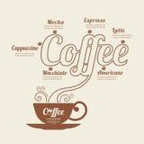 Kaffeewelt-Infographic-Linie Schablonenfahne Konzeptvektor Stockfoto