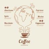 Kaffeewelt-Infographic-Schablonenfahne. Konzeptvektor. Stockbild