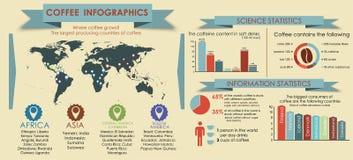 Kaffeinfographics med världskartan Royaltyfri Bild