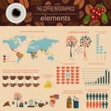 Kaffeinfographicsen, ställde in beståndsdelar för att skapa din egen information Arkivbilder