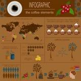 Kaffeinfographicsen, ställde in beståndsdelar för att skapa din egen information Arkivbild