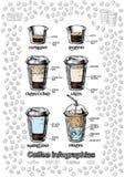 Kaffeinfographicsuppsättning Fotografering för Bildbyråer