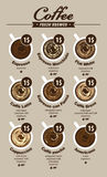 Kaffemeny stock illustrationer