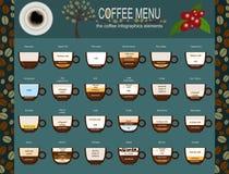 Kaffemenyinfographicsen, ställde in beståndsdelar för att skapa dina egna Arkivfoton