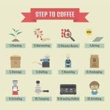 Kaffeprocess stock illustrationer