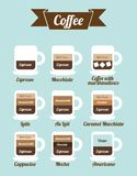 Kaffesymboler stock illustrationer