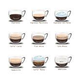 Kaffesymbolsuppsättning Arkivbild