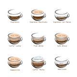 Kaffesymbolsuppsättning Arkivfoto