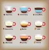Kaffetyper och deras förberedelse, EPS10 vektor, Information-diagram stock illustrationer