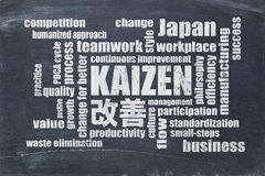 Kaizen concept - continuous improvement word cloud. Kaizen - Japanese continuous improvement concept - word cloud on a slate blackboard stock photos