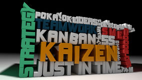 Kaizen. 3d design. Kaizen and quality concepts Royalty Free Stock Photo