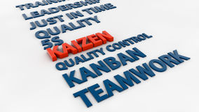 Kaizen sign stock illustration