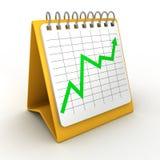 kalendarzowy biurka wykresu zieleni dorośnięcie Zdjęcie Stock