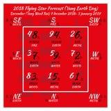 kalender van fengshui van 2018 de Chinese 12 maanden Stock Fotografie