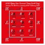 kalender van fengshui van 2018 de Chinese 12 maanden Stock Afbeeldingen