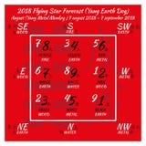 kalender van fengshui van 2018 de Chinese 12 maanden Stock Afbeelding