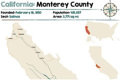 Kalifornien: Monterey County vektor illustrationer