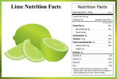 Kalk-Nahrungs-Tatsachen stockfoto