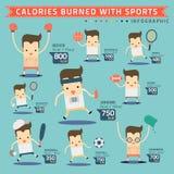 Kalorie palić z sportami infographic royalty ilustracja