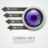 Kamerainformations-Fahnenkunst kreativ lizenzfreie abbildung
