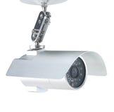 kamerasäkerhet