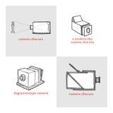 Kamery obscura również zwrócić corel ilustracji wektora Zdjęcie Stock