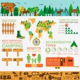 Kampieren infographics draußen, wandernd Stellen Sie Elemente für die Schaffung ein Stockfoto