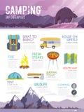 Kampierendes Netz des Vektors infographic Lizenzfreies Stockfoto