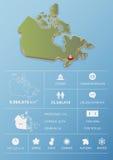 Kanada mapa i podróży Infographic szablonu projekt Fotografia Royalty Free
