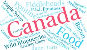 Kanada słowa Karmowa chmura ilustracji