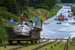 Kanalen lutade ned nivån på den ElblÄ… G-kanalen Royaltyfria Foton
