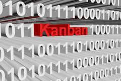 Kanban. In the form of binary code, 3D illustration Stock Image