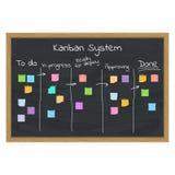 Kanban systembegrepp royaltyfri illustrationer