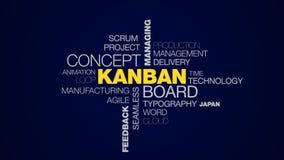 Kanban wsiada pojęcie planu rozwoju proces ulepszenia informacje zwrotne słowa dyrekcyjny początkowy przywódctwo animującą chmurę ilustracja wektor
