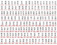 Kanji inzameling Stock Fotografie