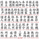 kanji symbole Fotografia Stock