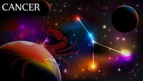Kanker Astrologische Teken en exemplaarruimte Stock Foto