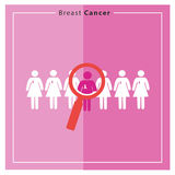 Kanker van de borst Financier de strijd, vind een behandelings postzegel Stock Foto's