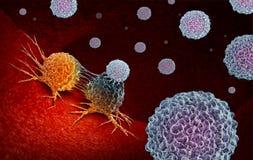 Kankerimmunotherapie royalty-vrije illustratie