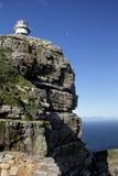 Kap-Punkt-Leuchtturm Lizenzfreie Stockbilder
