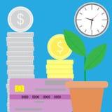 Kapitalisatie van financiën royalty-vrije illustratie