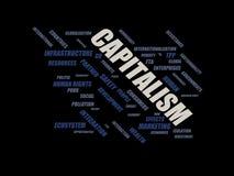 KAPITALIZM - słowa obłoczny wordcloud - terminy od globalizacja, gospodarki i polisy środowiska, royalty ilustracja