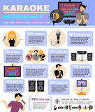 Karaoke Infographics Set Stock Photography