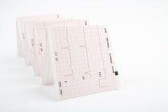 kardiogram Obrazy Stock