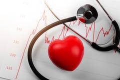 Kardiogram z sercem i stetoskopem Zdjęcia Stock