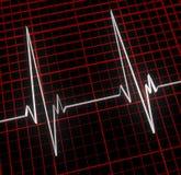 kardiograma siatki linia czerwony tomowy biel fotografia stock