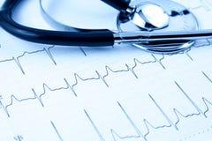 kardiograma stetoskop Obrazy Stock