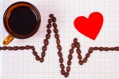 Kardiogramlinje av kaffekorn, koppen kaffe och det röda hjärta-, medicin- och sjukvårdbegreppet Arkivfoto